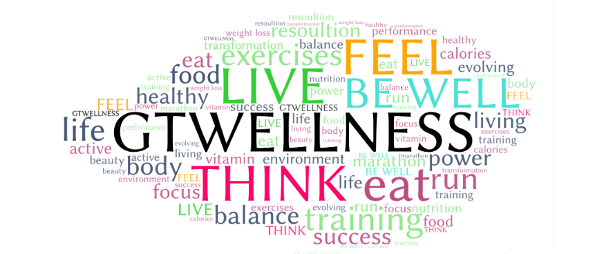 Wordcloud Wellness