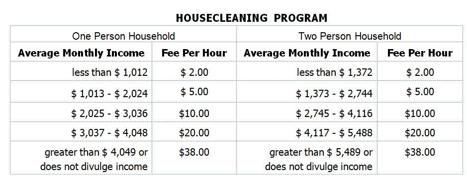 2019 Housecleaning fees