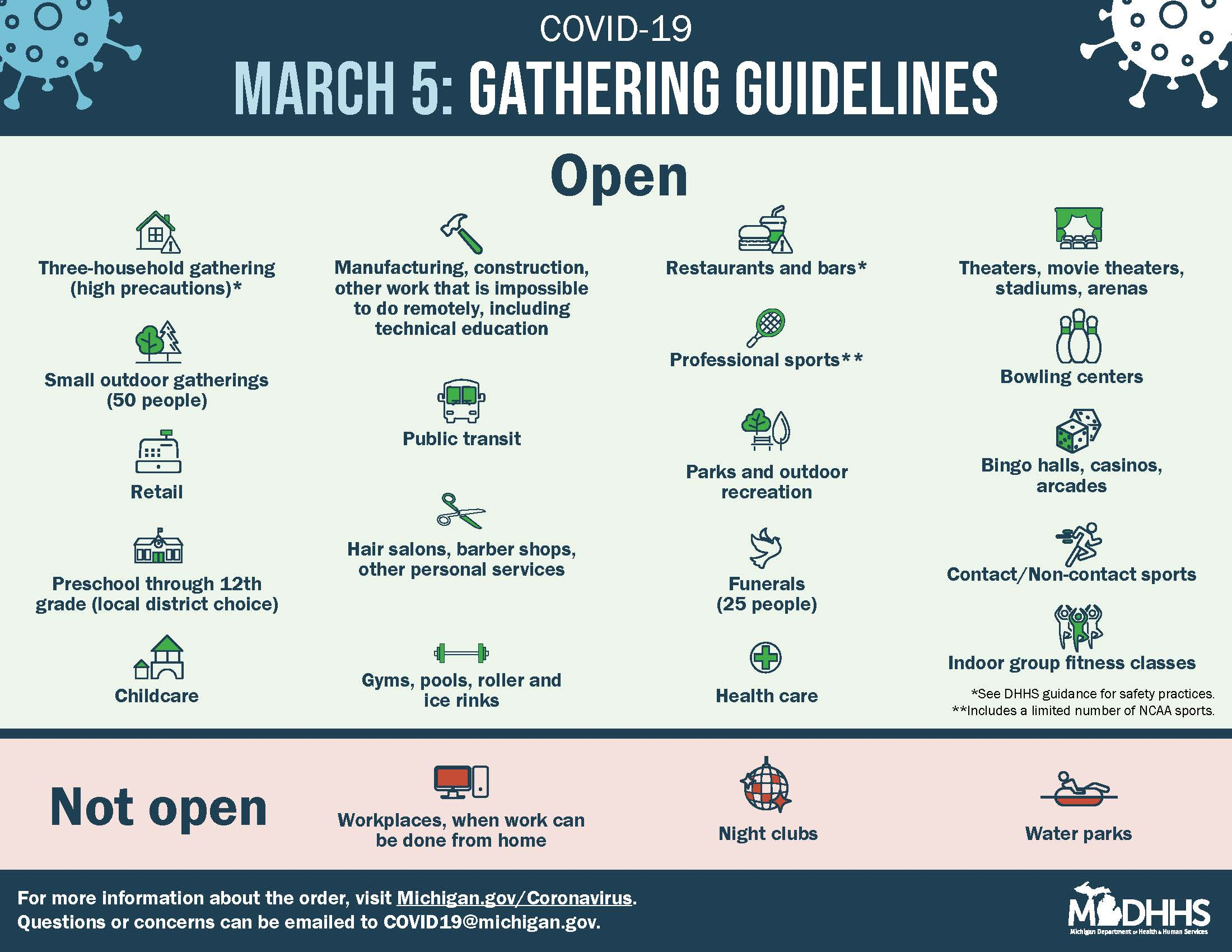 3-5_COVID_Gathering_Guidelines_v1_717924_7